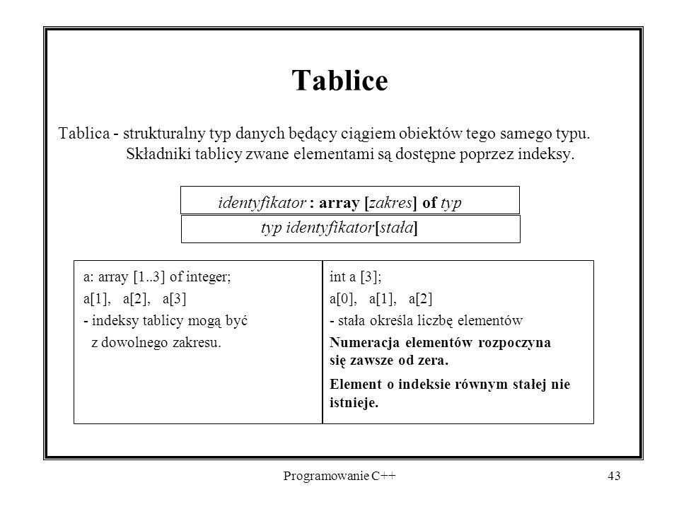 Programowanie C++43 Tablice Tablica - strukturalny typ danych będący ciągiem obiektów tego samego typu. Składniki tablicy zwane elementami są dostępne