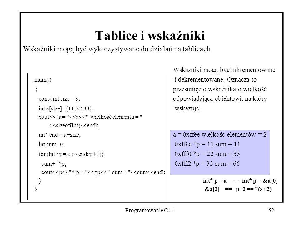 Programowanie C++52 Wskaźniki mogą być wykorzystywane do działań na tablicach. Wskaźniki mogą być inkrementowane main( ) i dekrementowane. Oznacza to