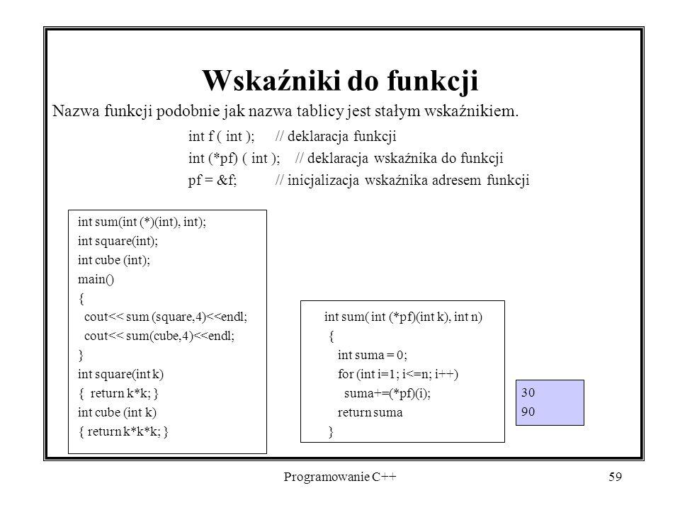 Programowanie C++59 Wskaźniki do funkcji Nazwa funkcji podobnie jak nazwa tablicy jest stałym wskaźnikiem. int f ( int ); // deklaracja funkcji int (*