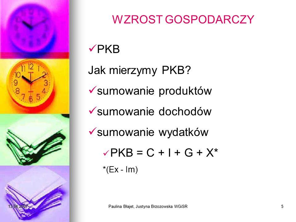 13.04.2007Paulina Błajet, Justyna Brzozowska WGiSR5 WZROST GOSPODARCZY PKB Jak mierzymy PKB.