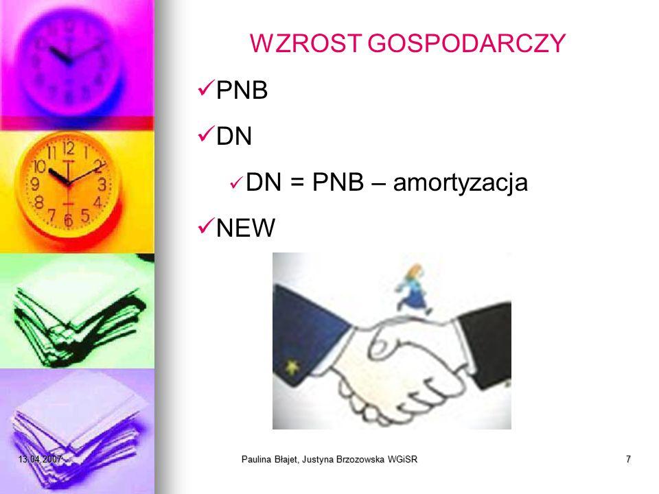 13.04.2007Paulina Błajet, Justyna Brzozowska WGiSR7 WZROST GOSPODARCZY PNB DN DN = PNB – amortyzacja NEW
