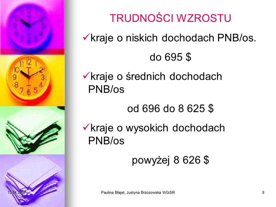 13.04.2007Paulina Błajet, Justyna Brzozowska WGiSR9 TRUDNOŚCI WZROSTU kraje o niskich dochodach PNB/os.