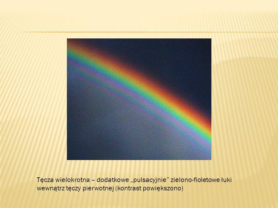 """Tęcza wielokrotna – dodatkowe """"pulsacyjnie zielono-fioletowe łuki wewnątrz tęczy pierwotnej (kontrast powiększono)"""