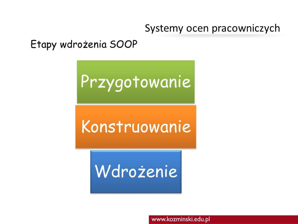 Systemy ocen pracowniczych Etapy wdrożenia SOOP Przygotowanie Konstruowanie Wdrożenie
