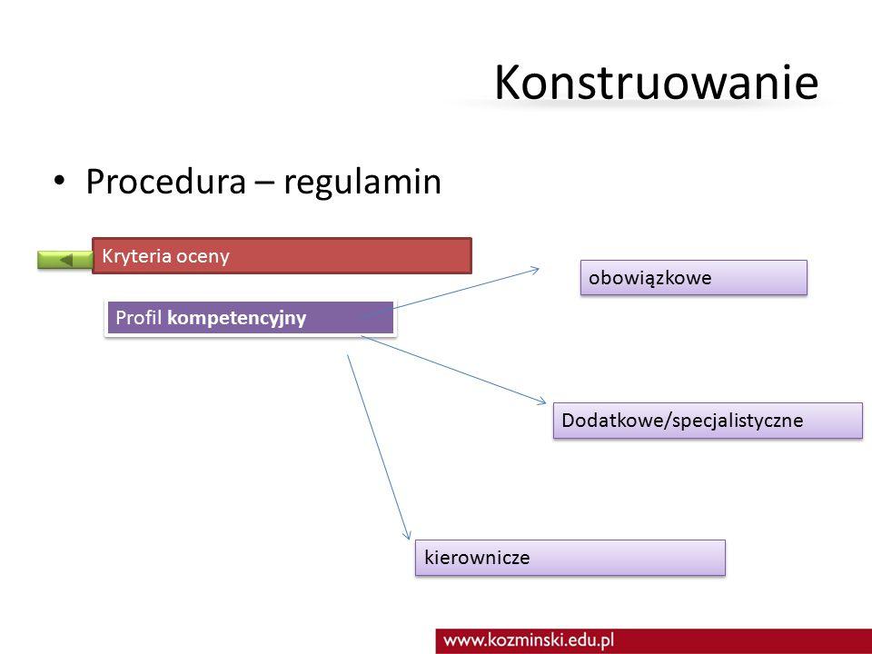 Konstruowanie Procedura – regulamin Kryteria oceny Profil kompetencyjny obowiązkowe Dodatkowe/specjalistyczne kierownicze