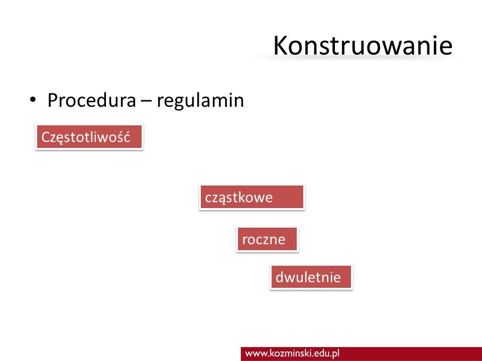 Konstruowanie Procedura – regulamin Częstotliwość cząstkowe roczne dwuletnie