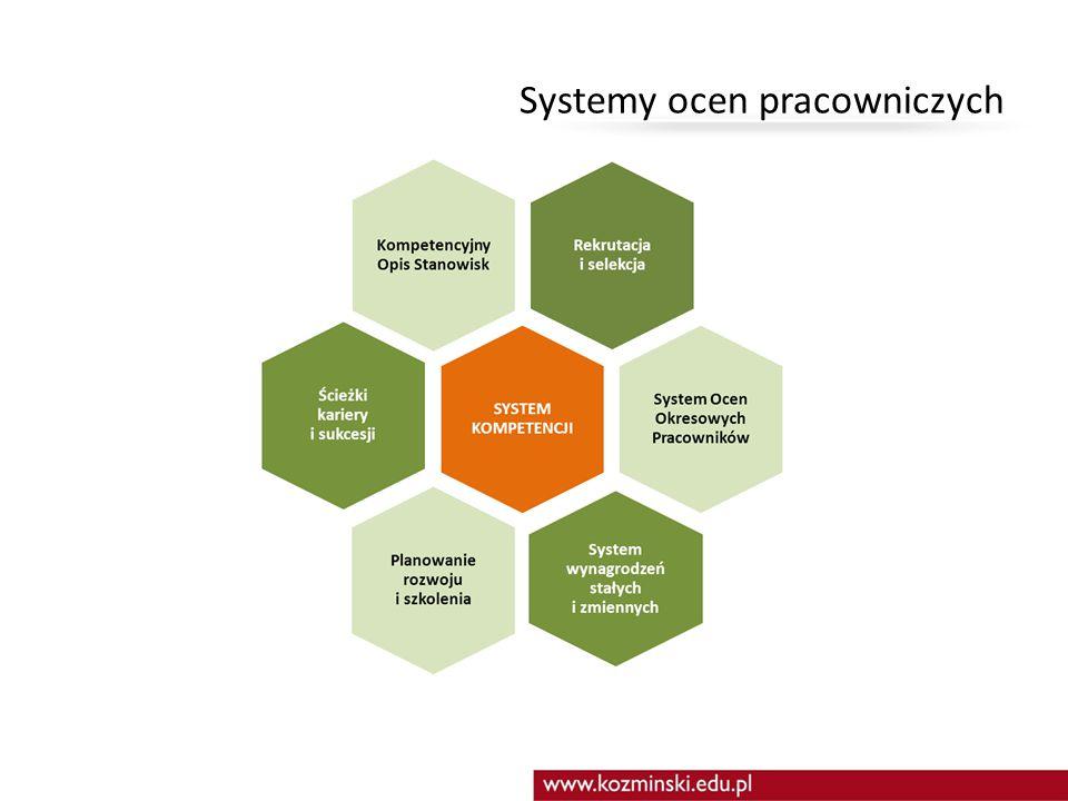 System ocen okresowych pracowników Podejście praktyczne