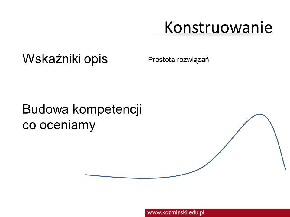 Wskaźniki opis Konstruowanie Budowa kompetencji co oceniamy Prostota rozwiązań