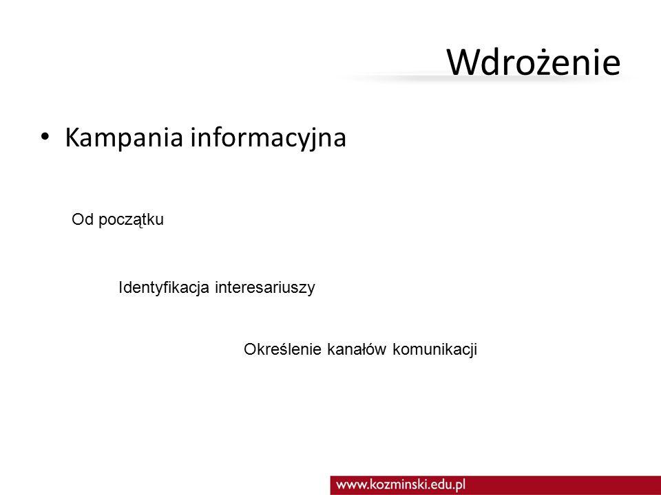 Wdrożenie Kampania informacyjna Od początku Identyfikacja interesariuszy Określenie kanałów komunikacji
