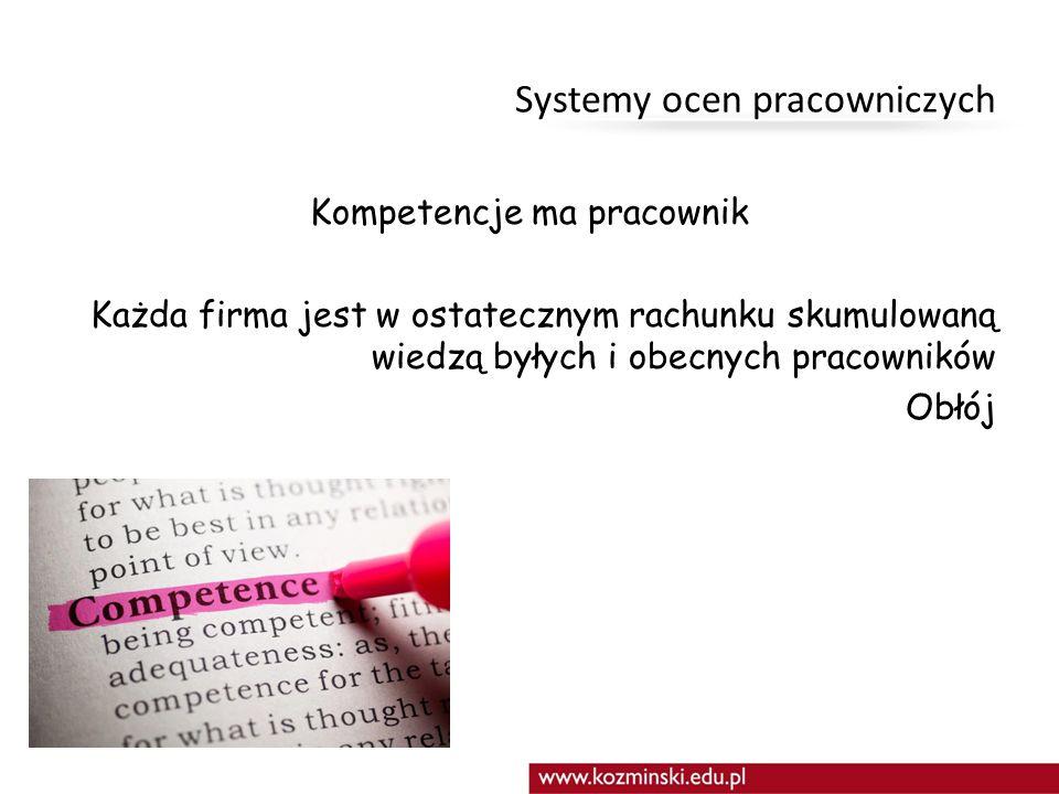 Arkusz(e) oceny Konstruowanie Ocena kryteriów obowiązkowych Ocena kryteriów dodatkowych Ocena wynik Część rozwojowa Podpis pod oceną