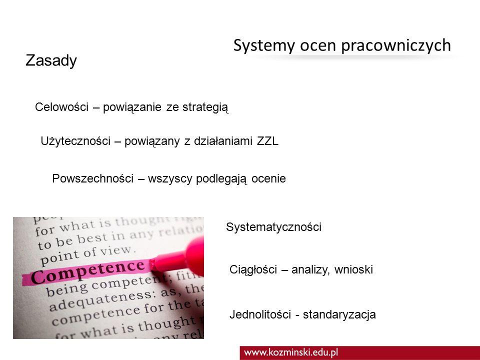 Paweł Jędrzejewski pjedrzejewski@hotmail.com