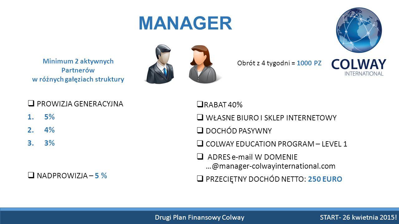 Drugi Plan Finansowy Colway START- 26 kwietnia 2015! MANAGER  PROWIZJA GENERACYJNA 1.5% 2.4% 3.3% Minimum 2 aktywnych Partnerów w różnych gałęziach s