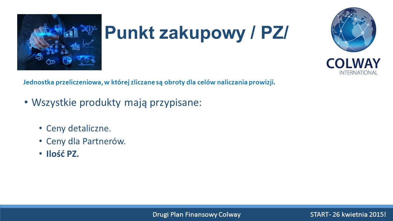 Drugi Plan Finansowy Colway Punkt zakupowy / PZ/ Wszystkie produkty mają przypisane: Ceny detaliczne. Ceny dla Partnerów. Ilość PZ. Jednostka przelicz