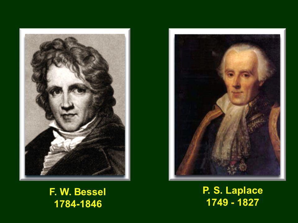 Kartezjusz (Descartes René) 1596-1650 K. F. Gauss 1777 – 1855