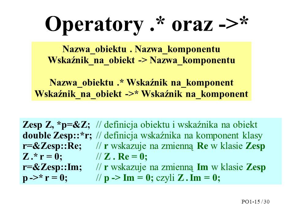 Operatory.* oraz ->* Zesp Z, *p=&Z;// definicja obiektu i wskaźnika na obiekt double Zesp::*r;// definicja wskaźnika na komponent klasy r=&Zesp::Re;//