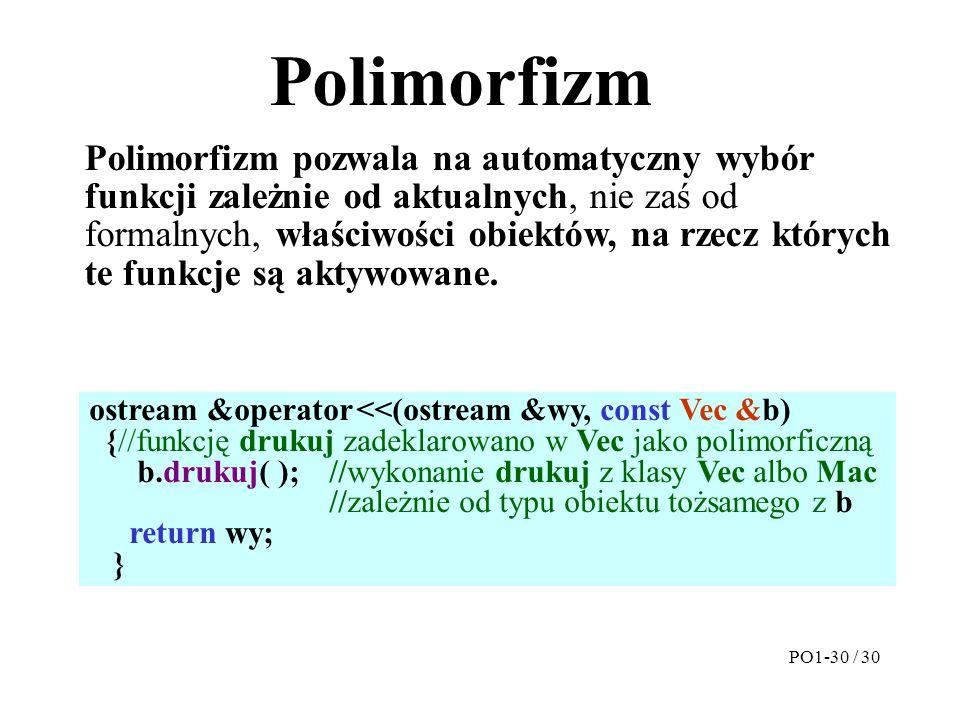 Polimorfizm pozwala na automatyczny wybór funkcji zależnie od aktualnych, nie zaś od formalnych, właściwości obiektów, na rzecz których te funkcje są