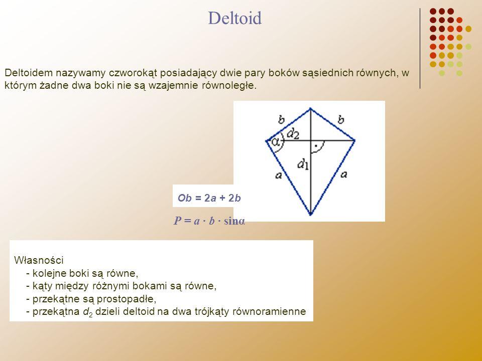 Deltoidem nazywamy czworokąt posiadający dwie pary boków sąsiednich równych, w którym żadne dwa boki nie są wzajemnie równoległe. Ob = 2a + 2b Własnoś