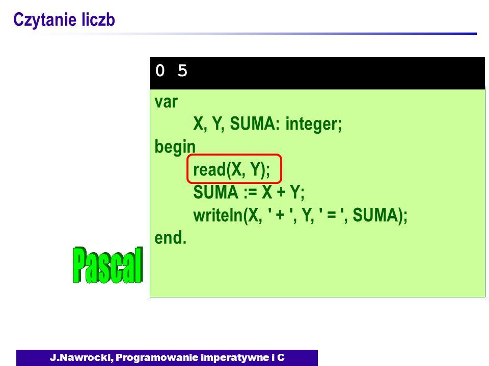 J.Nawrocki, Programowanie imperatywne i C var X, Y, SUMA: integer; begin read(X, Y); SUMA := X + Y; writeln(X, + , Y, = , SUMA); end.