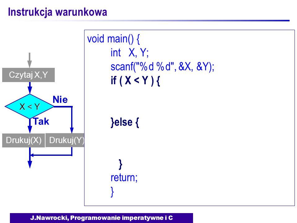 J.Nawrocki, Programowanie imperatywne i C Instrukcja warunkowa Czytaj X,Y X < Y Tak Drukuj(X) Nie Drukuj(Y) void main() { int X, Y; scanf( %d %d , &X, &Y); if ( X < Y ) { }else { } return; }
