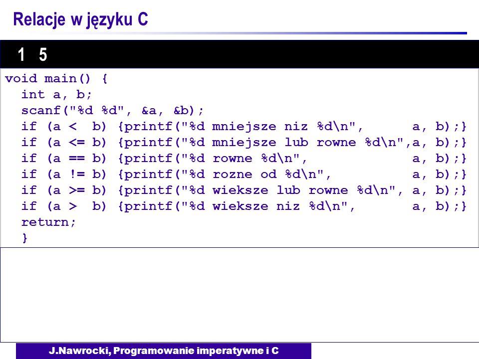 J.Nawrocki, Programowanie imperatywne i C Relacje w języku C void main() { int a, b; scanf( %d %d , &a, &b); if (a < b) {printf( %d mniejsze niz %d\n , a, b);} if (a <= b) {printf( %d mniejsze lub rowne %d\n ,a, b);} if (a == b) {printf( %d rowne %d\n , a, b);} if (a != b) {printf( %d rozne od %d\n , a, b);} if (a >= b) {printf( %d wieksze lub rowne %d\n , a, b);} if (a > b) {printf( %d wieksze niz %d\n , a, b);} return; } 1 5