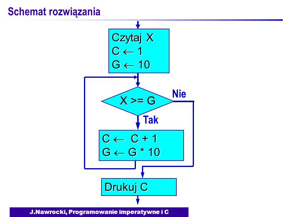 J.Nawrocki, Programowanie imperatywne i C Schemat rozwiązania Nie Tak C  C + 1 G  G * 10 Drukuj C X >= G Czytaj X C  1 G  10