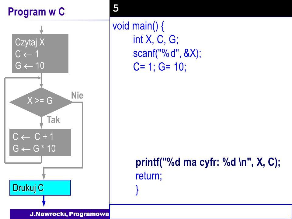 J.Nawrocki, Programowanie imperatywne i C Program w C void main() { int X, C, G; scanf( %d , &X); C= 1; G= 10; printf( %d ma cyfr: %d \n , X, C); return; } Nie X >= G Tak C  C + 1 G  G * 10 Drukuj C Czytaj X C  1 G  10 5