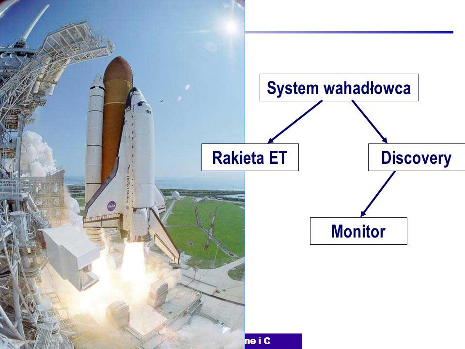 J.Nawrocki, Programowanie imperatywne i C Koncepcja modularyzacji System wahadłowca Monitor Rakieta ET Discovery