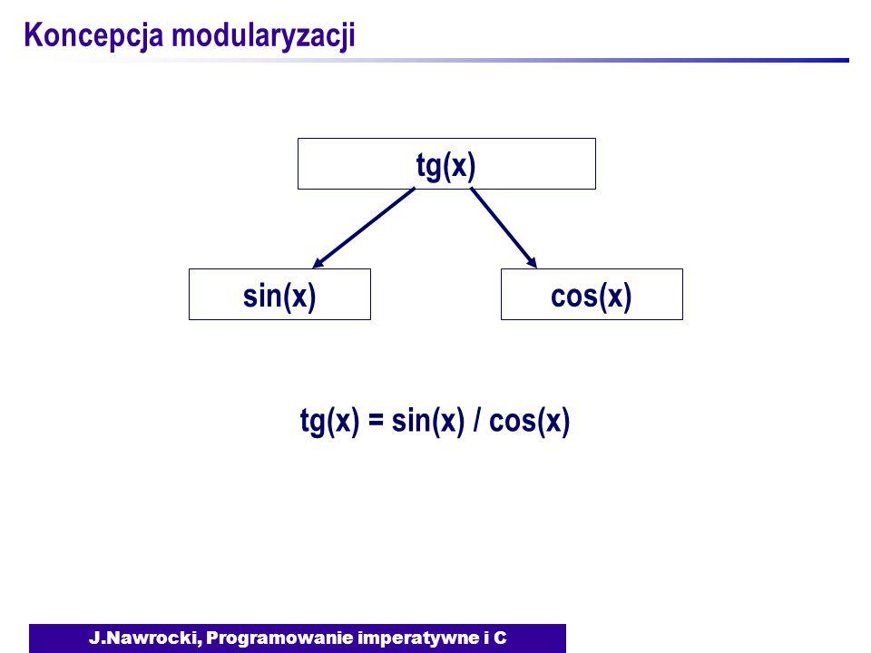 J.Nawrocki, Programowanie imperatywne i C Koncepcja modularyzacji tg(x) sin(x) cos(x) tg(x) = sin(x) / cos(x)