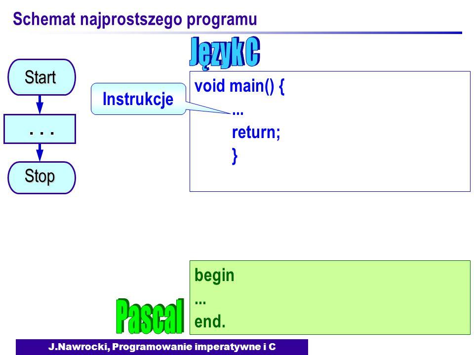 J.Nawrocki, Programowanie imperatywne i C Schemat najprostszego programu......