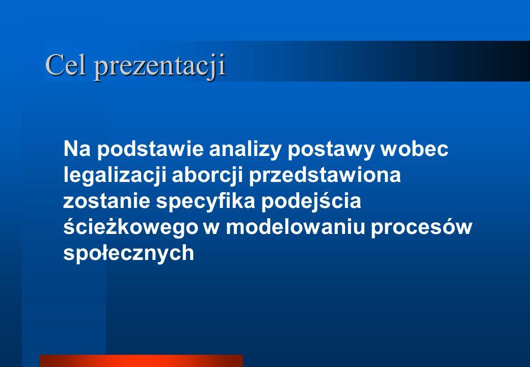 Cel prezentacji Na podstawie analizy postawy wobec legalizacji aborcji przedstawiona zostanie specyfika podejścia ścieżkowego w modelowaniu procesów s