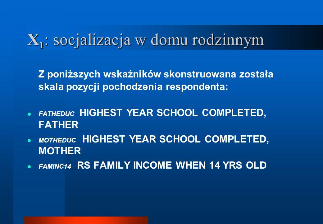 X 1 : socjalizacja w domu rodzinnym Z poniższych wskaźników skonstruowana została skala pozycji pochodzenia respondenta: FATHEDUC HIGHEST YEAR SCHOOL