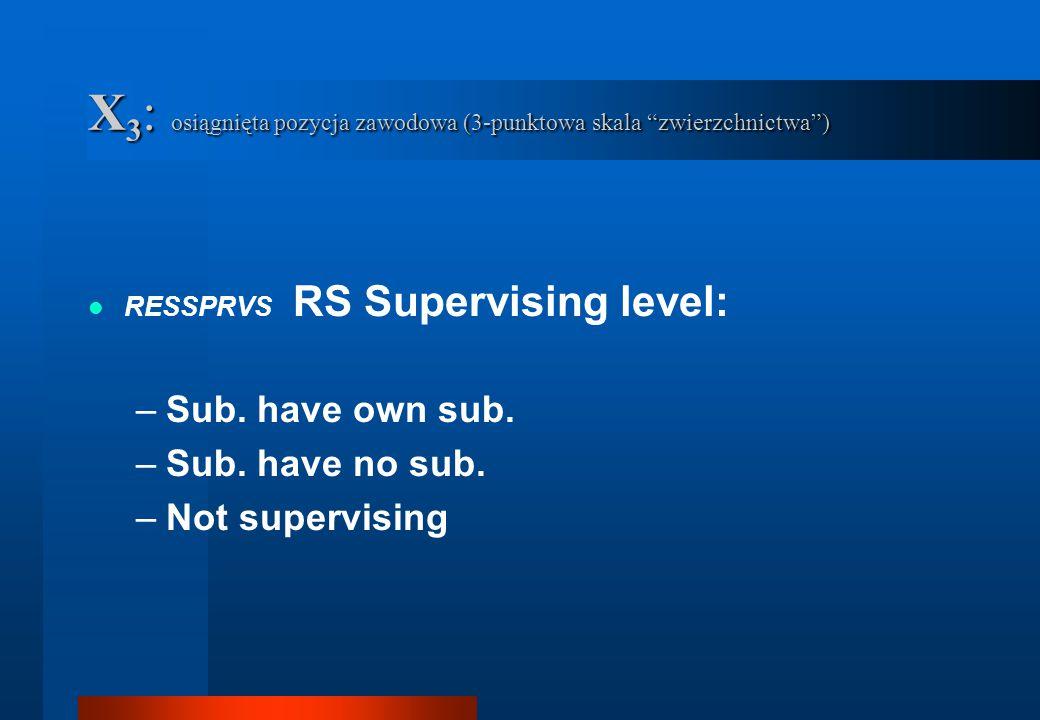 """X 3 : osiągnięta pozycja zawodowa (3-punktowa skala """"zwierzchnictwa"""") RESSPRVS RS Supervising level: –Sub. have own sub. –Sub. have no sub. –Not super"""