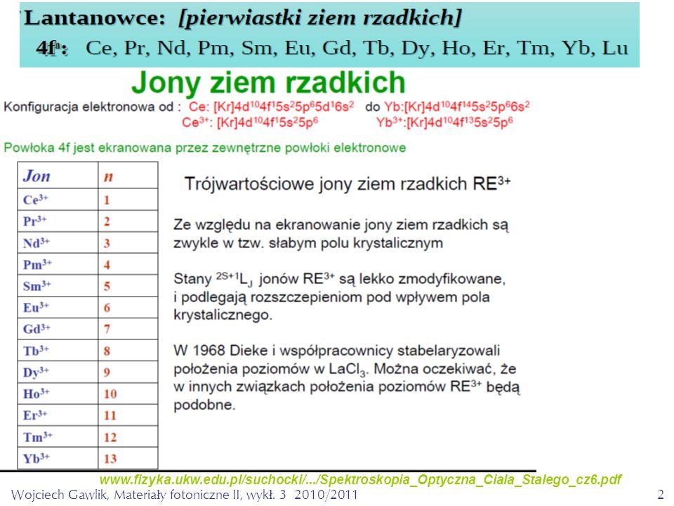 Wojciech Gawlik, Materiały fotoniczne II, wykł.3 2010/201113 6 elektronów (2 dziury) → stan podst.