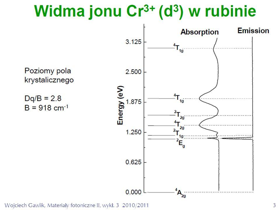 Wojciech Gawlik, Materiały fotoniczne II, wykł. 3 2010/201114