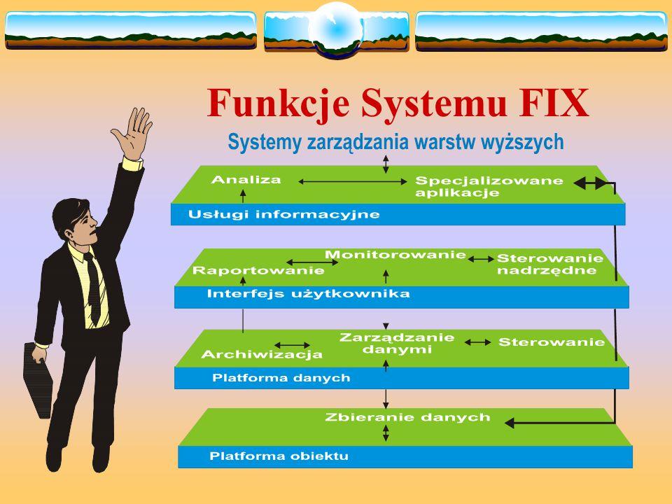 KONFIGURACJA SYSTEMU FIX