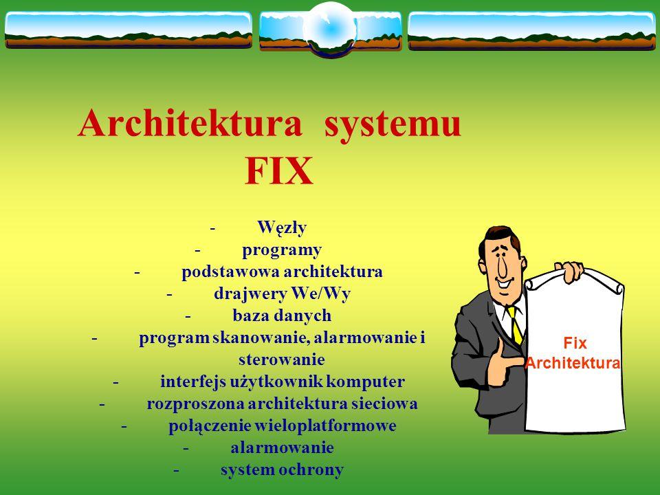 Jakie Fix używa standardy  S88.01  Standard ISA dla systemów wsadowych  OLE 2.0, COM, DCOM, ACTIVE X  Standardowe technologie firmy Microsoft  OL