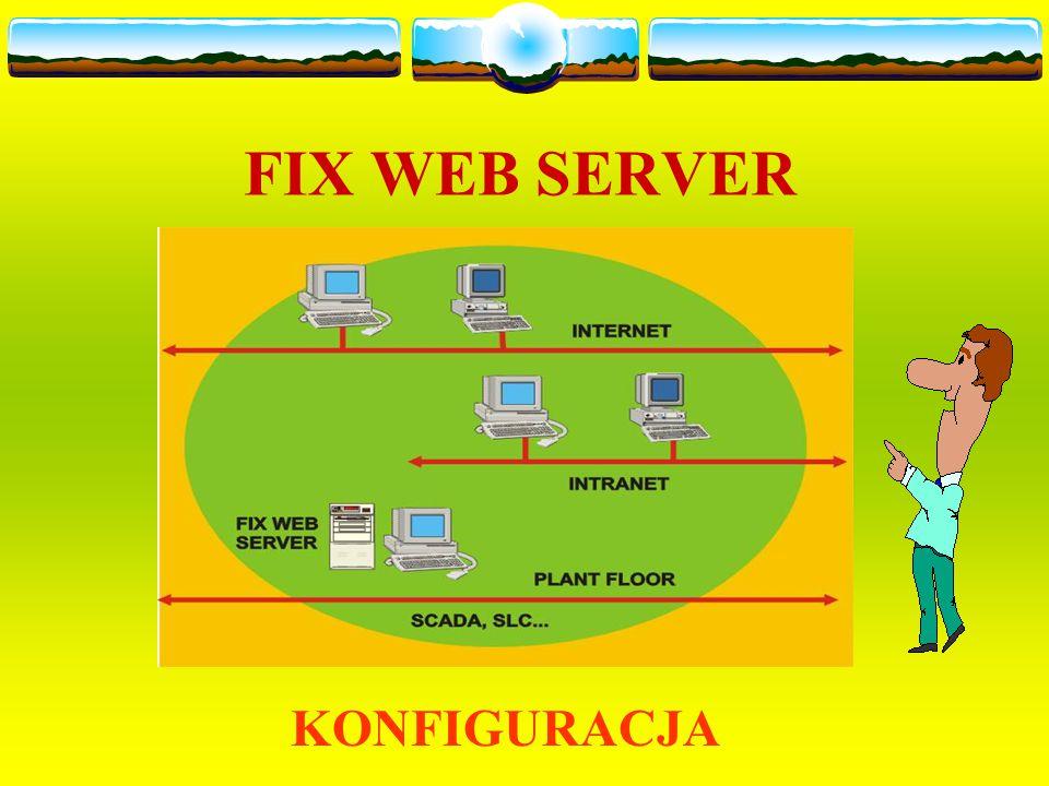 Architektura systemu FIX - Węzły - programy - podstawowa architektura - drajwery We/Wy - baza danych - program skanowanie, alarmowanie i sterowanie - interfejs użytkownik komputer - rozproszona architektura sieciowa - połączenie wieloplatformowe - alarmowanie - system ochrony Fix Architektura