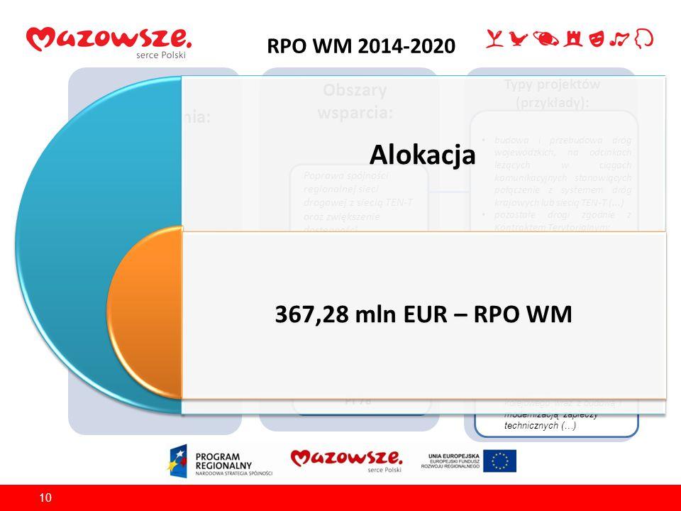 RPO WM 2014-2020 10 Źródło finansowania: EFRR Obszary wsparcia: Typy projektów (przykłady): OŚ PRIORYTETOWA VII Rozwój regionalnego systemu transporto