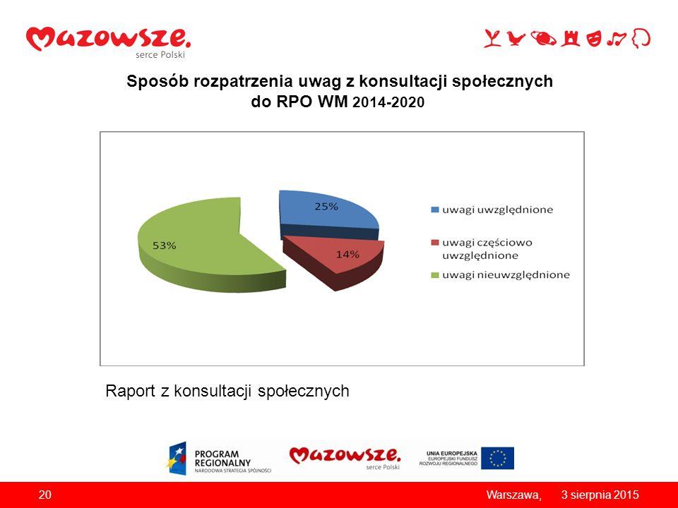 Sposób rozpatrzenia uwag z konsultacji społecznych do RPO WM 2014-2020 203 sierpnia 2015Warszawa, Raport z konsultacji społecznych