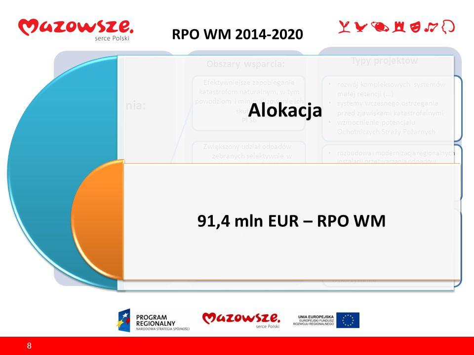 RPO WM 2014-2020 8 Źródło finansowania: EFRR Obszary wsparcia: Typy projektów OŚ PRIORYTETOWA V Gospodarka przyjazna środowisku Efektywniejsze zapobieganie katastrofom naturalnym, w tym powodziom i minimalizowanie ich skutków.