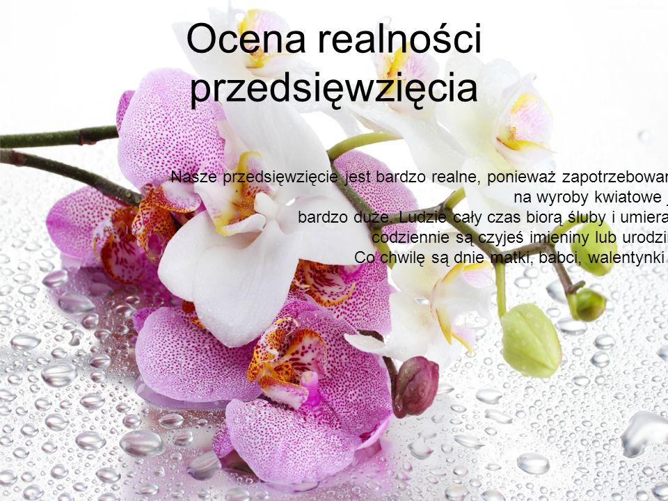 Ocena realności przedsięwzięcia Nasze przedsięwzięcie jest bardzo realne, ponieważ zapotrzebowanie na wyroby kwiatowe jest bardzo duże. Ludzie cały cz