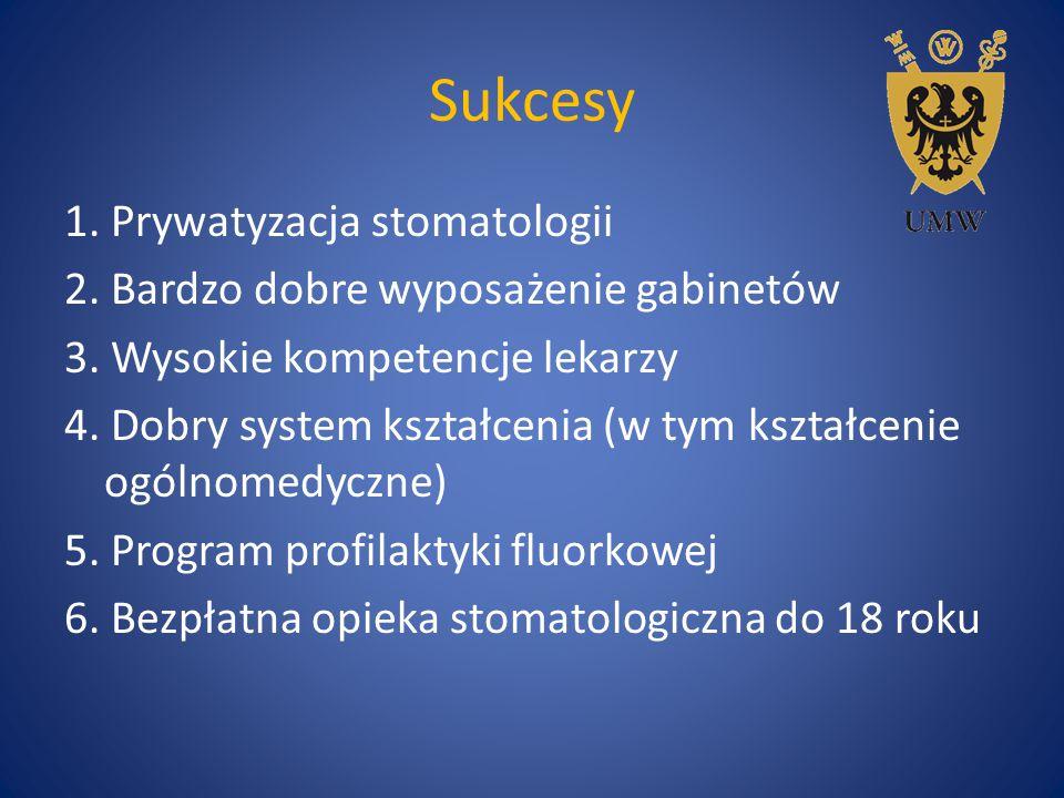 Sukcesy 1. Prywatyzacja stomatologii 2. Bardzo dobre wyposażenie gabinetów 3. Wysokie kompetencje lekarzy 4. Dobry system kształcenia (w tym kształcen