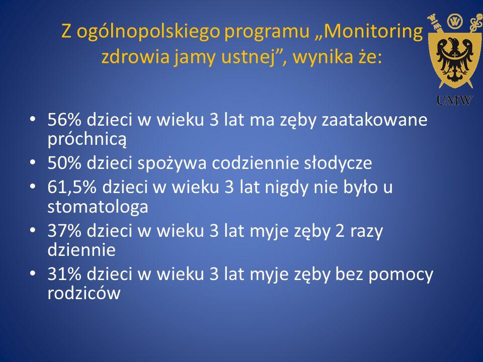 """Z ogólnopolskiego programu """"Monitoring zdrowia jamy ustnej"""", wynika że: 56% dzieci w wieku 3 lat ma zęby zaatakowane próchnicą 50% dzieci spożywa codz"""