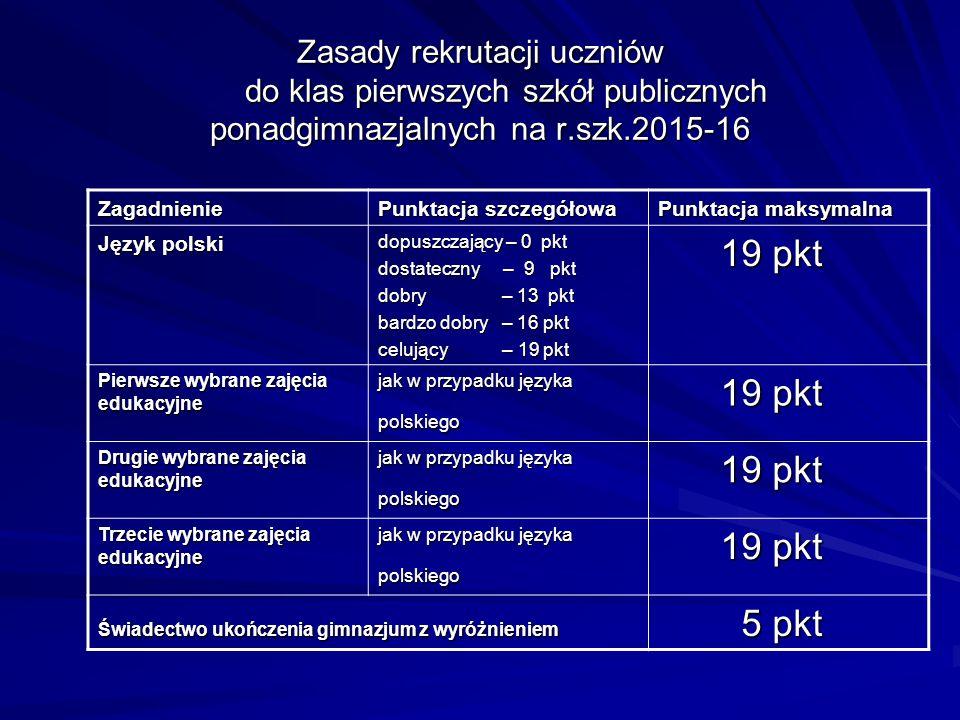 Zasady rekrutacji uczniów do klas pierwszych szkół publicznych ponadgimnazjalnych na r.szk.2015-16 Zagadnienie Punktacja szczegółowa Punktacja maksyma