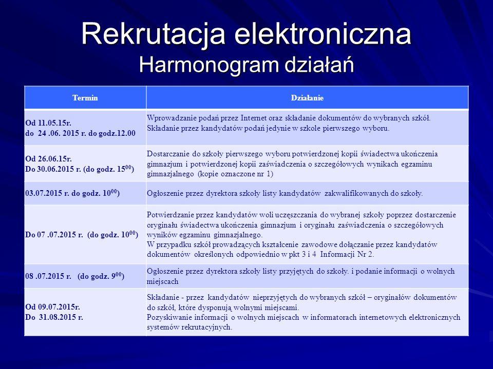 Rekrutacja elektroniczna Harmonogram działań TerminDziałanie Od 11.05.15r. do 24.06. 2015 r. do godz.12.00 Wprowadzanie podań przez Internet oraz skła