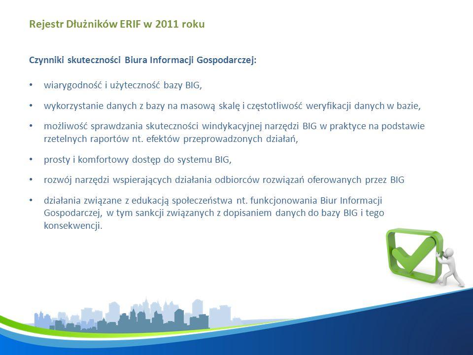 Rejestr Dłużników ERIF w 2011 roku Czynniki skuteczności Biura Informacji Gospodarczej: wiarygodność i użyteczność bazy BIG, wykorzystanie danych z bazy na masową skalę i częstotliwość weryfikacji danych w bazie, możliwość sprawdzania skuteczności windykacyjnej narzędzi BIG w praktyce na podstawie rzetelnych raportów nt.