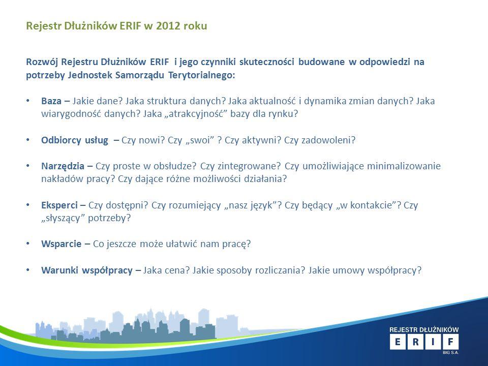 Rejestr Dłużników ERIF w 2012 roku Rozwój Rejestru Dłużników ERIF i jego czynniki skuteczności budowane w odpowiedzi na potrzeby Jednostek Samorządu Terytorialnego: Baza – Jakie dane.