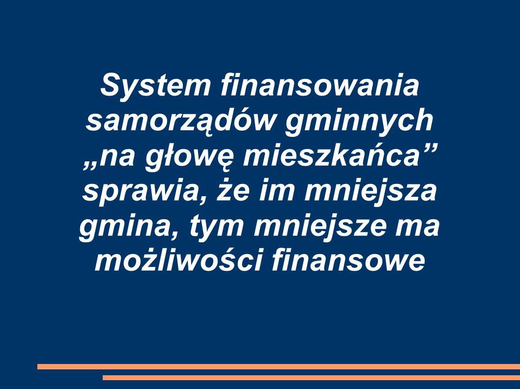"""System finansowania samorządów gminnych """"na głowę mieszkańca sprawia, że im mniejsza gmina, tym mniejsze ma możliwości finansowe"""