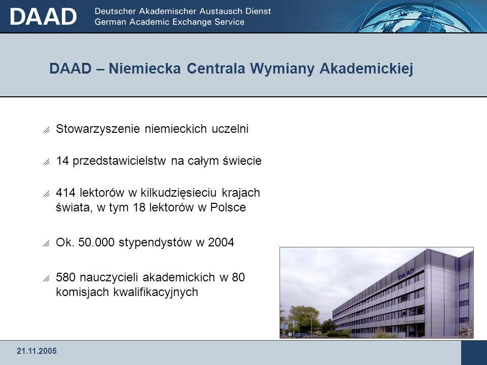 Niemiecka Centrala Wymiany Akademickiej: Stypendia dla naukowców na rok akademicki 2006/2007 21.10.2005