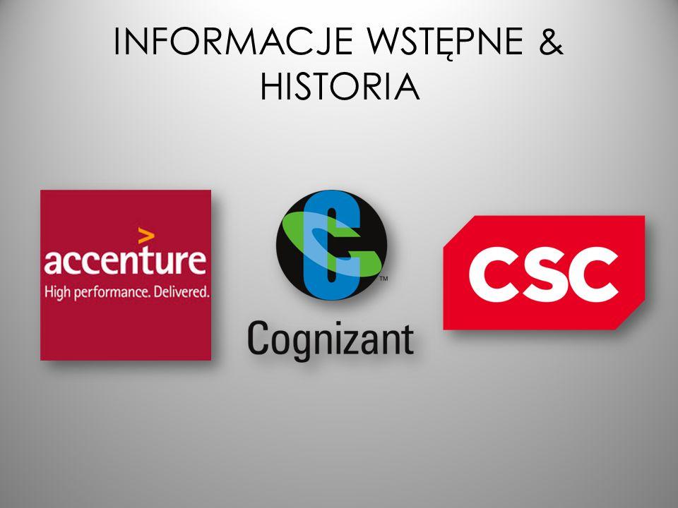 INFORMACJE WSTĘPNE & HISTORIA